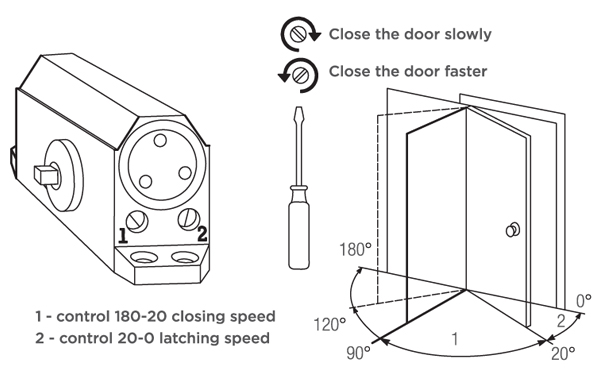 Ebco Door Closer - DC 101