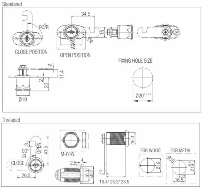 sterling cam lock fitting instructions