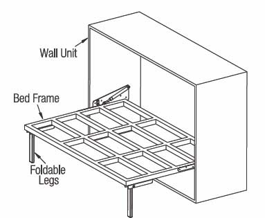 Wall Bed Frame wall bed fittings - horizontal
